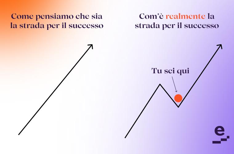 strada-per-il-successo-efficacemente