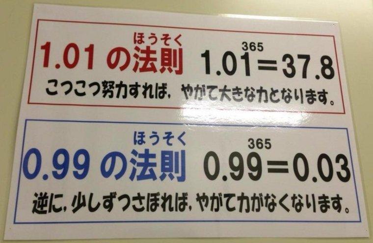 La formula del successo dell'insegnante giapponese