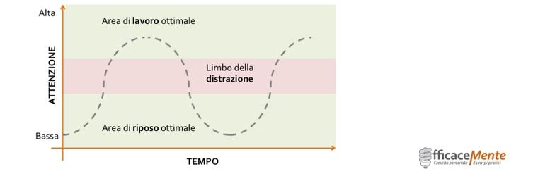 distrazione-limbo-2