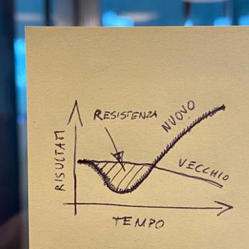 grafico della resistenza al cambiamento